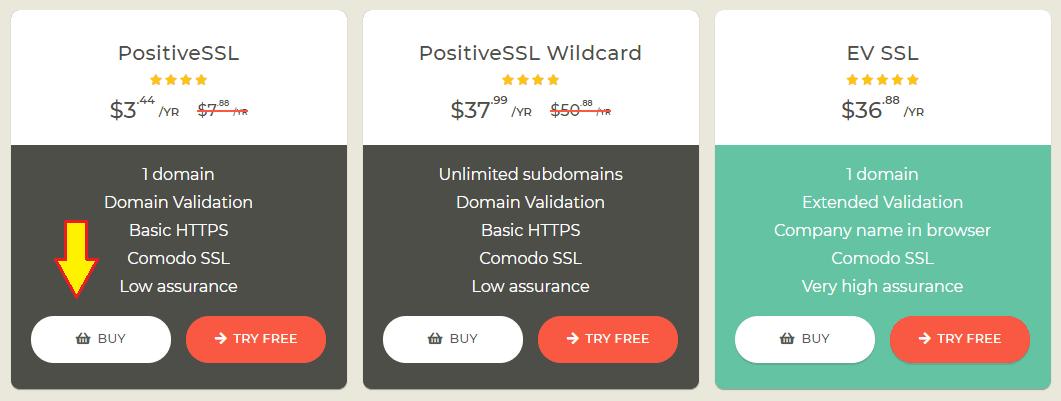 Comodo PositiveSSL Certificates